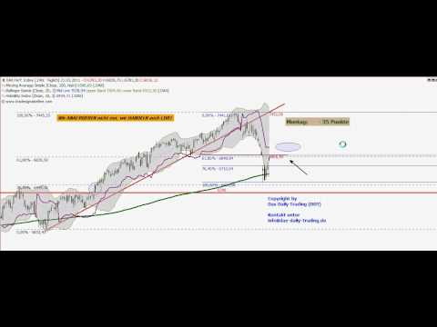 Dax Daily 21.03.2011