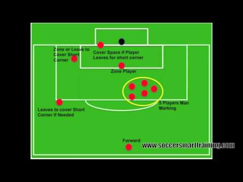 Corner Kick Defending & Attacking: 2 Simple Formations