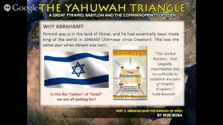 The Yahuwah Triangle (virtual conference) Part 2: Finding the Garden of Eden