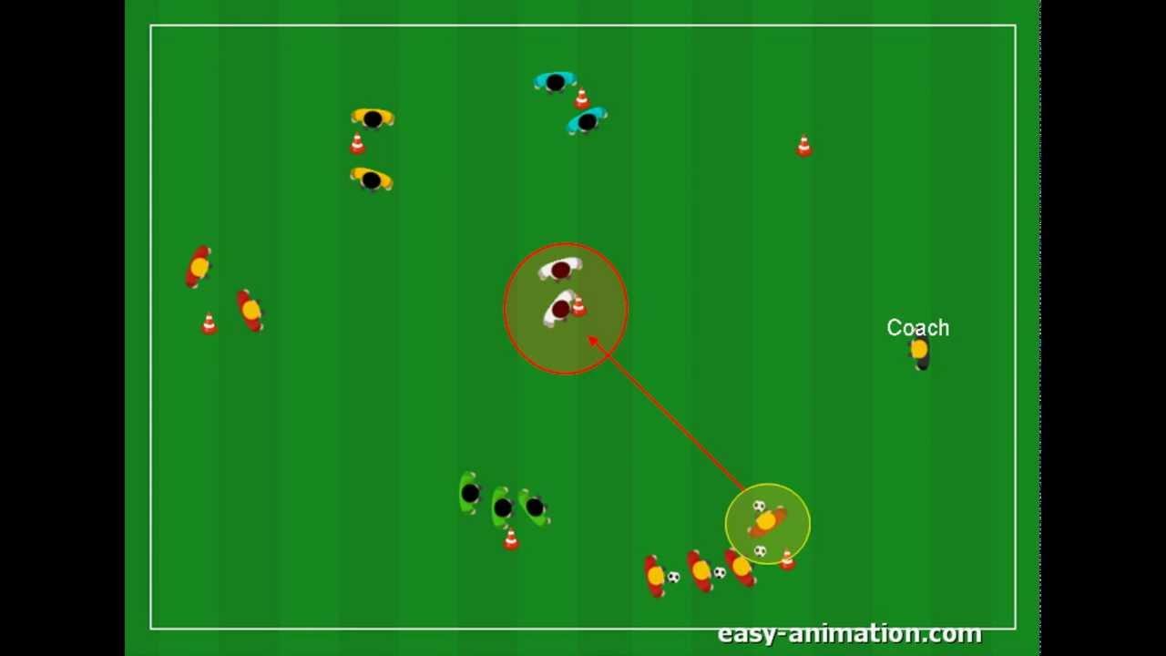 Fussbal Tipps