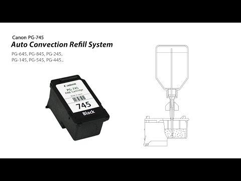 How to refill Canon PG-745, PG-645, PG-845, PG-245, PG-145, PG-545, PG-445