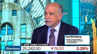 Economist Weinberg Says Yields Signal Inflation Concern From Oil