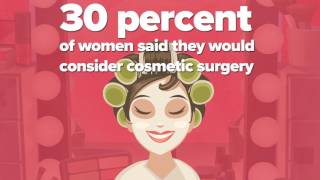 Скачать Women Spend A Quarter Of A Million Dollars On Their Appearance In A Lifetime