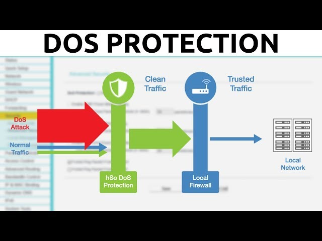 DoS/DDoS Protection - How To Enable ICMP, UDP & TCP Flood Filtering