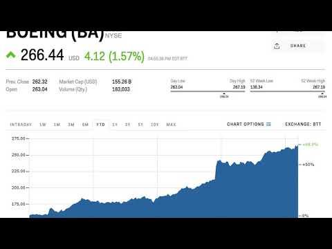 Boeing beats on earnings, raises full year guidance