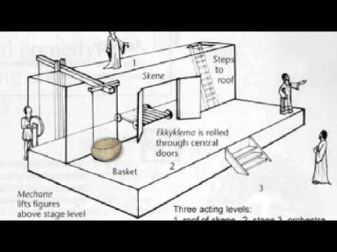 Greek Theatre Intro