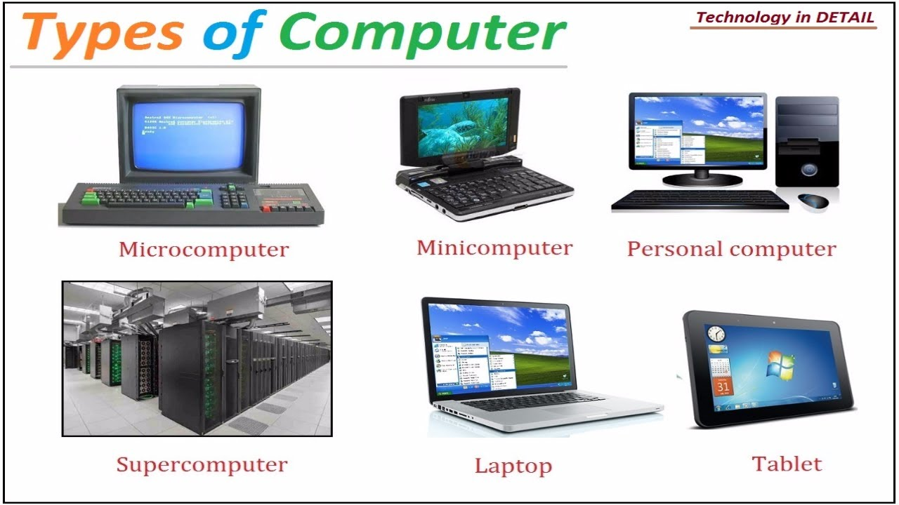What is Super Computer, Mainframe, Mini & Micro-Computer ...