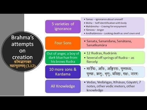 Powerful Vishnu Mantra Mp3 Download