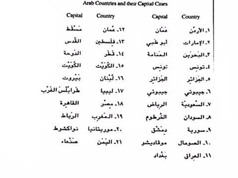 The Countries Capitals Of The Arab World YouTube - Nations and capitals