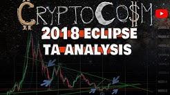 Ep 49: 2018 Eclipse TA Analysis