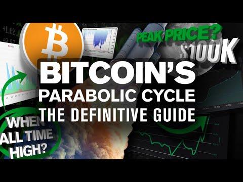 BITCOINs Parabolic Cycle! When!? How!? Peak Price!?