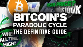 BITCOINs Parabolic Cycle! When!? How!? Peak Price!?