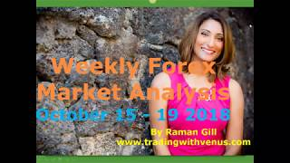 Weekly Forex Forecast: October 15 - 19 2018
