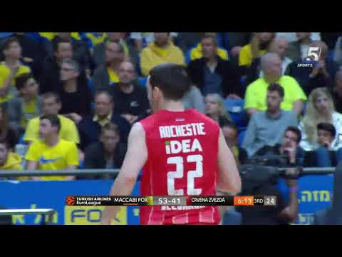 Euroleague Game 19: Maccabi FOX Tel Aviv 89 - Red Star Belgrade 75