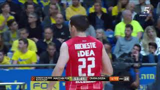 Euroleague Game 19: Maccabi FOX Tel Aviv 89 - Red Star Belgrade 75