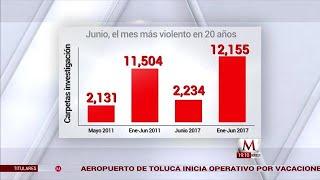 Junio, el mes más violento en 20 años