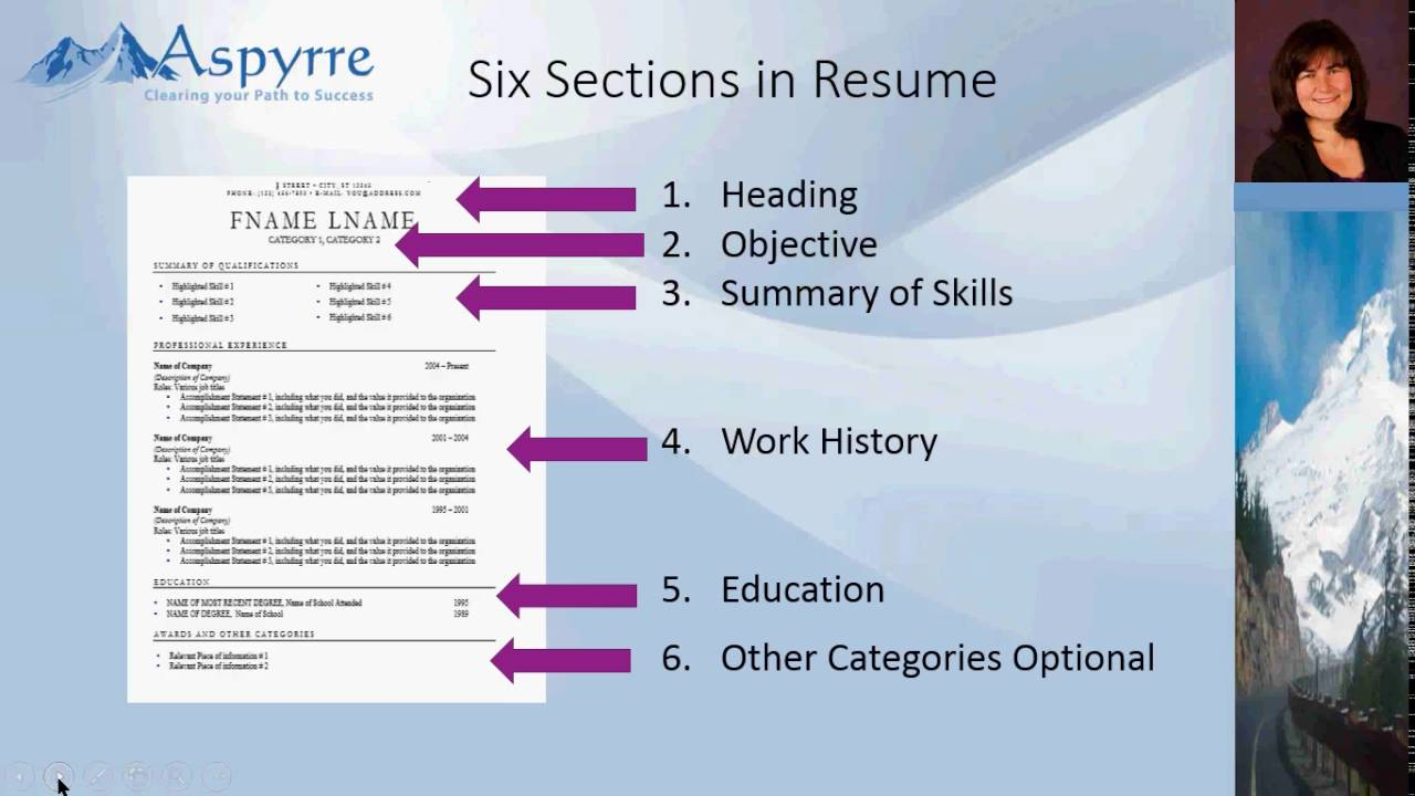 Resume And Cover Letter Tutorial Class 1 Of 5