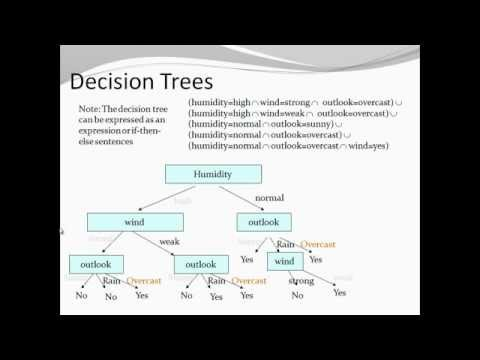 Text Classification Using Decision Tree Algorithm.avi