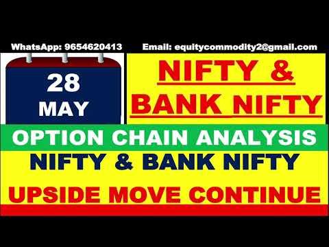 28 MAY NIFTY U0026 BANK NIFTY ANALYSIS | OPTION CHAIN ANALYSIS | TECHNICAL ANALYSIS | NIFTY INTRADAY