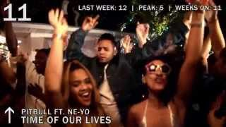 VEVO Top 50 Songs Of the Week - May 14, 2015 Week 73