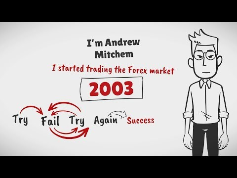 The Forex Trading Coach Intro Video - American Voice