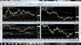 Forex Questions & Answers - Trade Advisor Pro