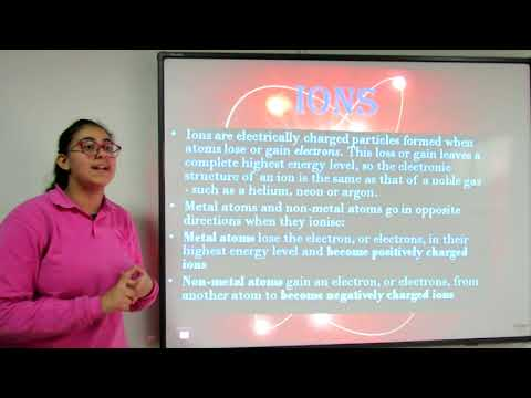 International Modern School Sayed Galal, Cairo, Egypt. Presentation in English, Atoms