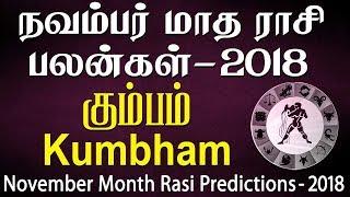 Kumbha Rasi (Aquarius) November Month Predictions 2018 – Rasi Palangal