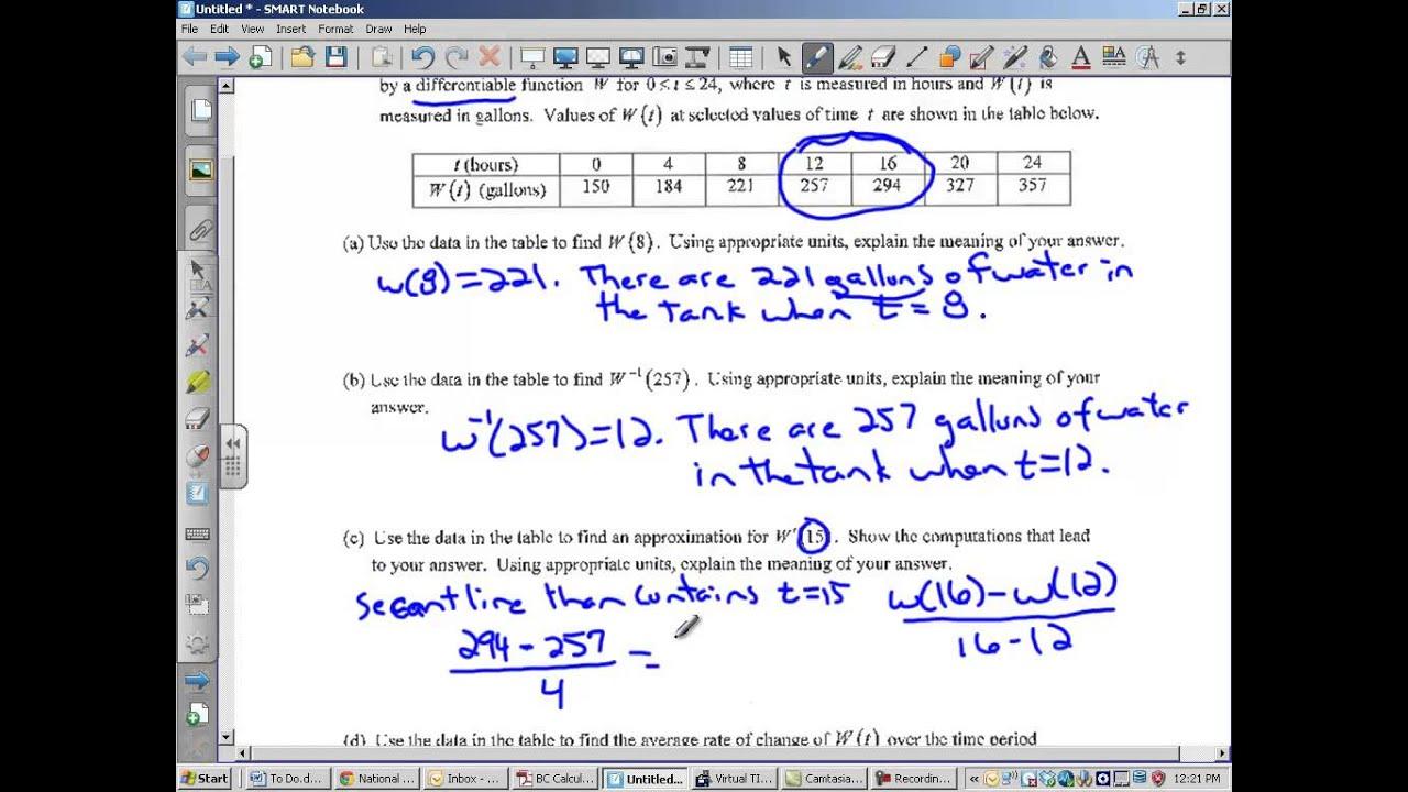 Derivatives Using Data