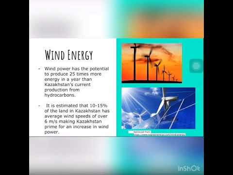 Renewable Energy of Kazakhstan
