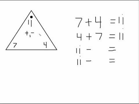 Fact Family Triangles with Unknowns