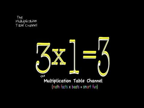 Multiplicati Table 3 Sg and  Flash Cards