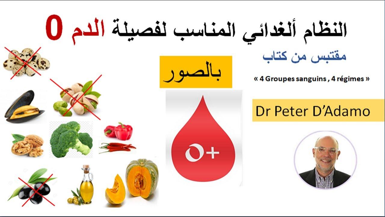 فصيلة الدم O والغذاء المناسب لها حسب الدكتور Peter D Adamo Youtube