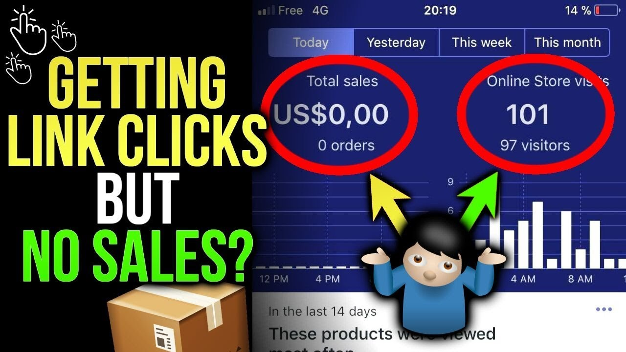 Getting Shopify Link Clicks With No Sales? (SOLVED)