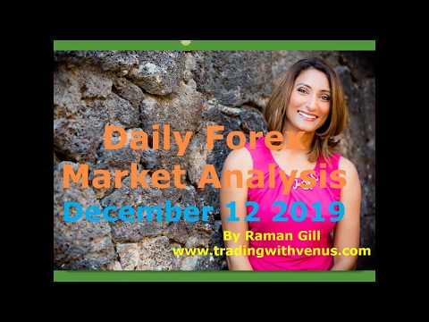 Daily Market Analysis - December 12, 2019