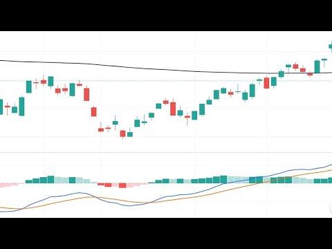 Best options to buy before earnings
