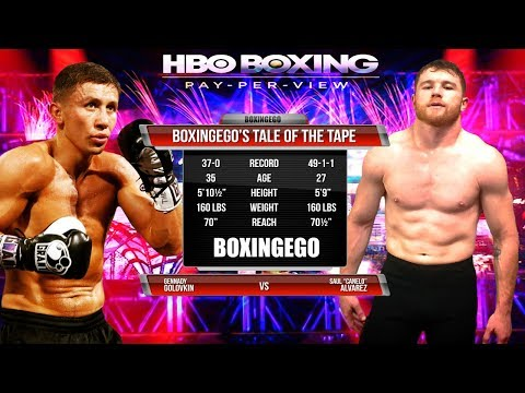 """SAUL """"CANELO"""" ALVAREZ VS GENNADY """"GGG"""" GOLOVKIN Tale Of The Tape (BOXINGEGO FIRST LOOK)"""