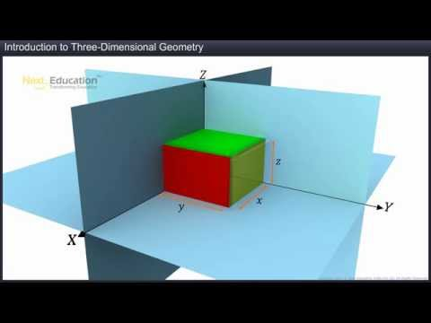 CBSE 11 Maths Introduction to Three Dimensional Geometry