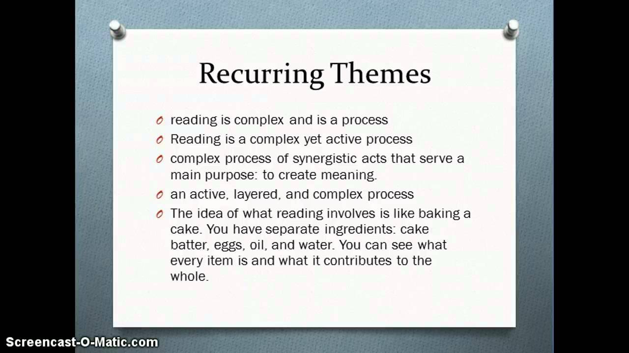 definition of reading Reading is a cognitive process of actively redefining internally organized concepts as a means of processing information represented by language in simple terms, a way of getting information and achieving new insight about something that is written.