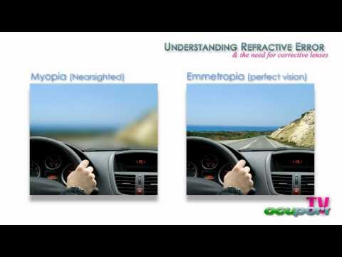 What is Myopia, Hyperopia, and Astigmatism?