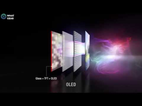 LED Vs OLED TV's - EXPLAINED SIMPLY