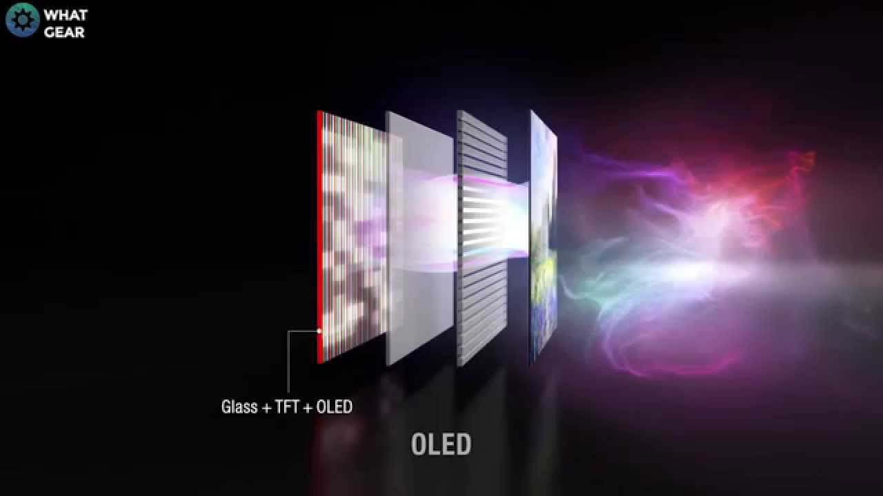 led vs oled tv 39 s explained simply funnydog tv. Black Bedroom Furniture Sets. Home Design Ideas