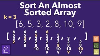 Sort A K Sorted Array - Investigating Applications of Min/Max Heaps