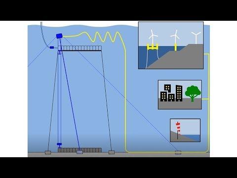 Underwater Energy Storage - How It Works