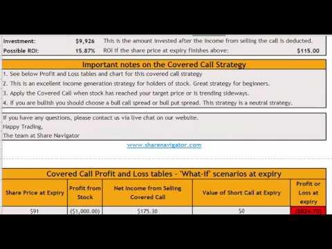 Option best trading binary broker advisory service