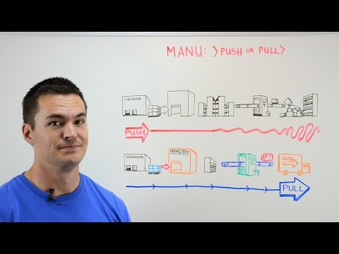 Manufacturing: Push or Pull? - Whiteboard Wednesday