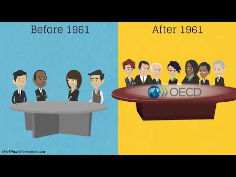The Marshall Plan & OECD Explained in One Minute: Dates/History, Countries, Figures and Objectives