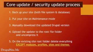 I 30 - Updating Drupal Core