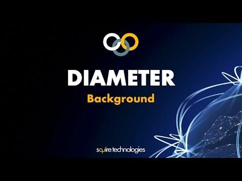 Background – Diameter Base Protocol Training (Part 1)