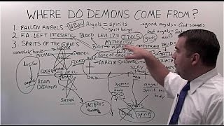 Where do Demons come from?
